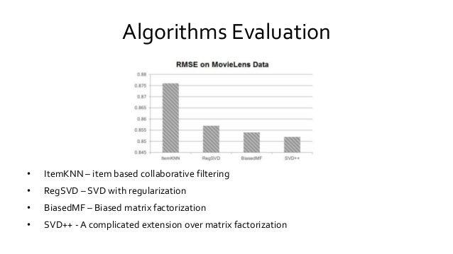 Algorithms Evaluation • ItemKNN – item based collaborative filtering • RegSVD – SVD with regularization • BiasedMF – Biase...