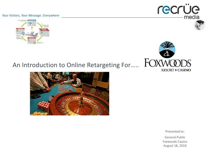 Your Visitors, Your Message. Everywhere<br />An Introduction to Online Retargeting For….. <br />Presented to: <br />Genera...