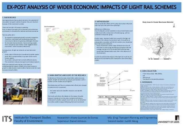 msc thesis posters
