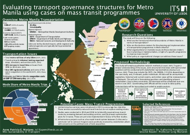 Evaluating transport governance structures for Metro Manila using cases on mass transit programmes Anne Patricia E. Marian...