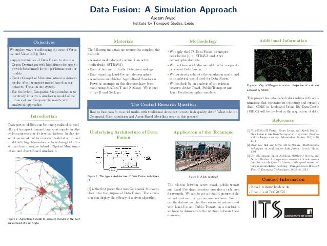 Data Fusion: A Simulation Approach Aseem Awad Institute for Transport Studies, Leeds Objectives We explore ways of address...