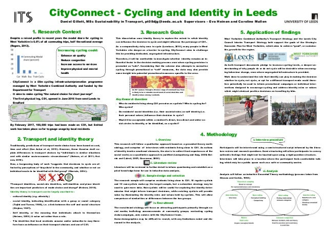 (CityConnect,2017) 1. Research Context Despite a raised profile in recent years the modal share for cycling in West Yorksh...