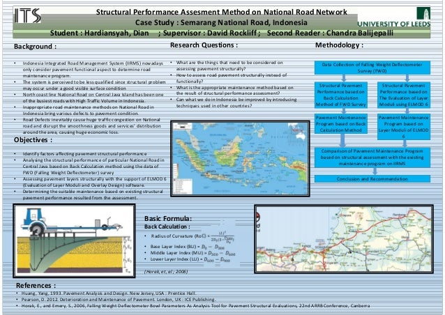 Structural Performance Assesment Method on National Road Network Case Study : Semarang National Road, Indonesia Student : ...