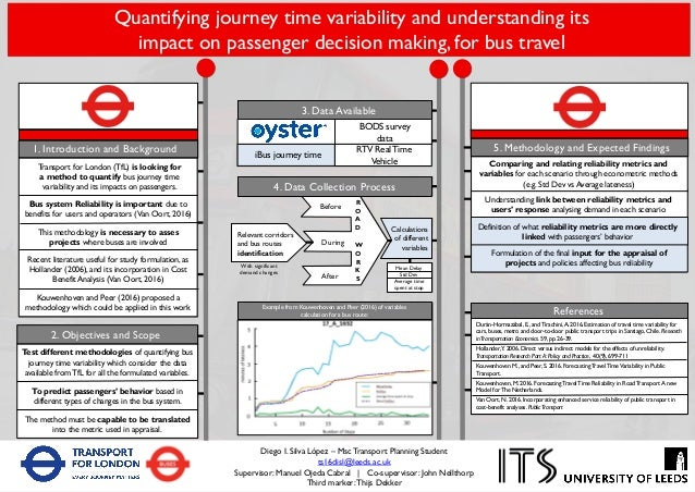 Quantifying journey time variability and understanding its impact on passenger decision making, for bus travel Diego I. Si...