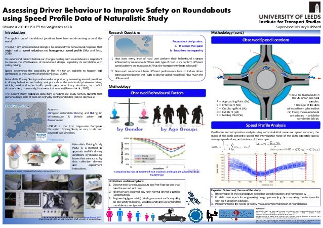 Va Vb Vd VeVc Assessing Driver Behaviour to Improve Safety on Roundabouts using Speed Profile Data of Naturalistic Study I...