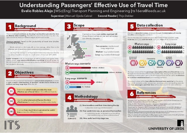 Understanding Passengers' Effective Use of Travel Time Evelio Robles Alejo   MSc(Eng) Transport Planning and Engineering  ...