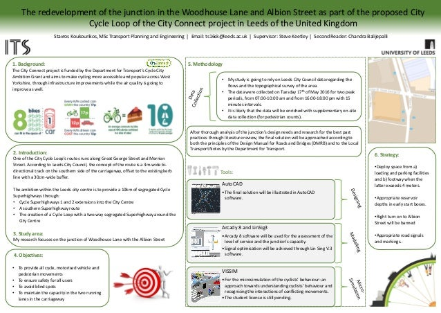 Masters Dissertation Posters 2017
