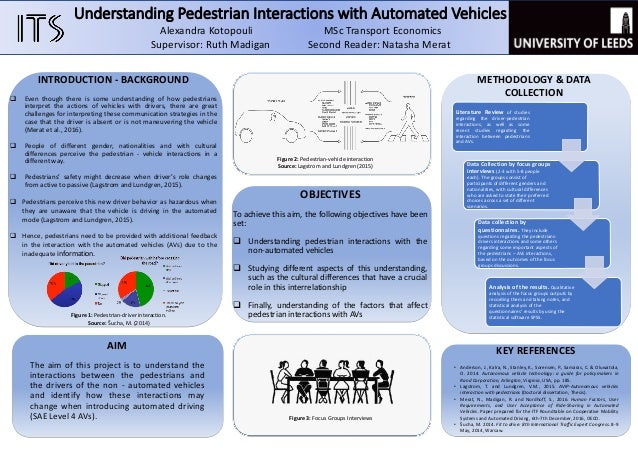 Understanding Pedestrian Interactions with Automated Vehicles OBJECTIVES To achieve this aim, the following objectives hav...