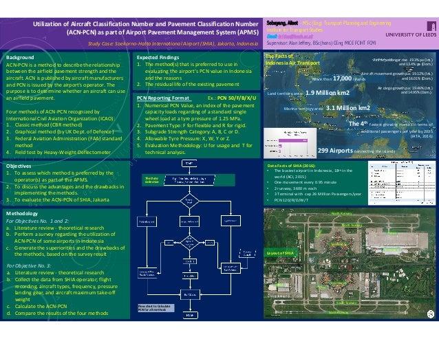 index methodology dissertation