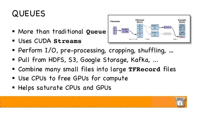 High Performance Distributed TensorFlow in Production with GPUs - NIP…