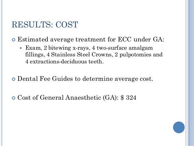 saskatchewan supplementary health dental fee guide