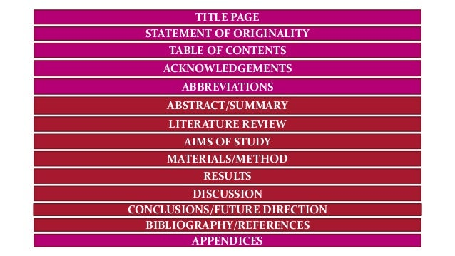 literature review tips How to write a mini literature review a literature review is a piece of discursive prose, not a list describing or summarizing one piece of literature after another.
