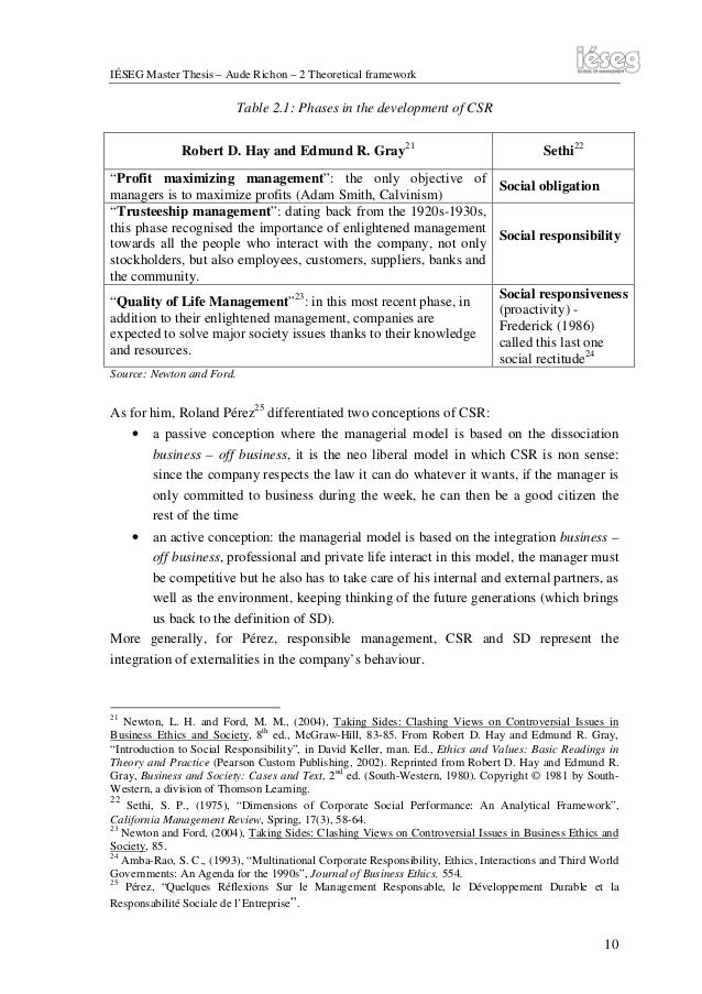 Dissertation proposal corporate social responsibility