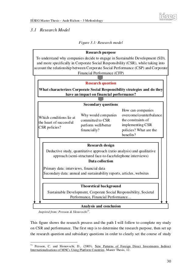 Master thesis corporate finance academic cv writing phd