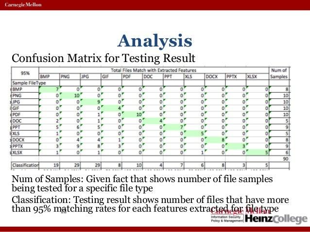 vanadium extraction thesis filetype pdf