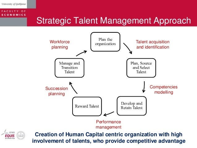 phd thesis on talent management