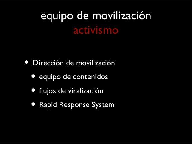 ESTRATEGIA  • candidato  • objetivos  • electorado  • rivales  • escenarios  • mensaje: programa y discurso  • ejes
