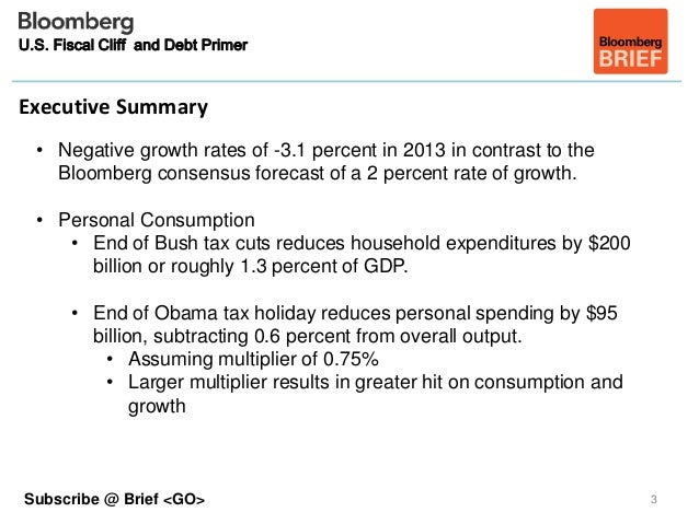 Facing Facts on Fiscal Cliff