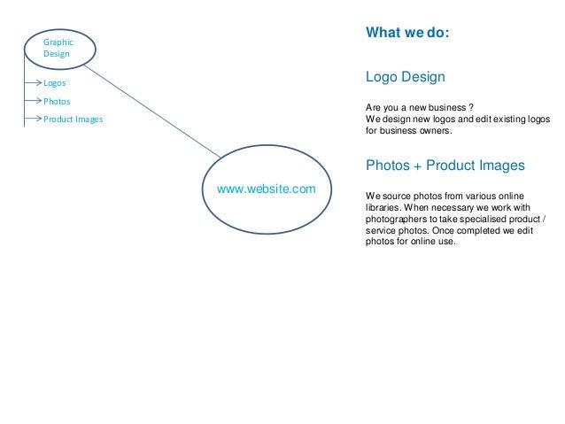 Masterweb Web Design Services Slide 3