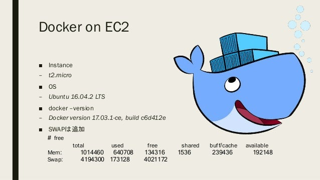 PostgreSQL on RDS ■ Instance – t2.micro ■ AZは利用していない ■ エンジン – PostgreSQL 9.3.14