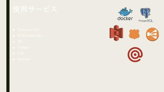 使用AWSサービス Docker on EC2 RDS(PostgreSQL) S3 ALB(Application Lord Balancer) Route53