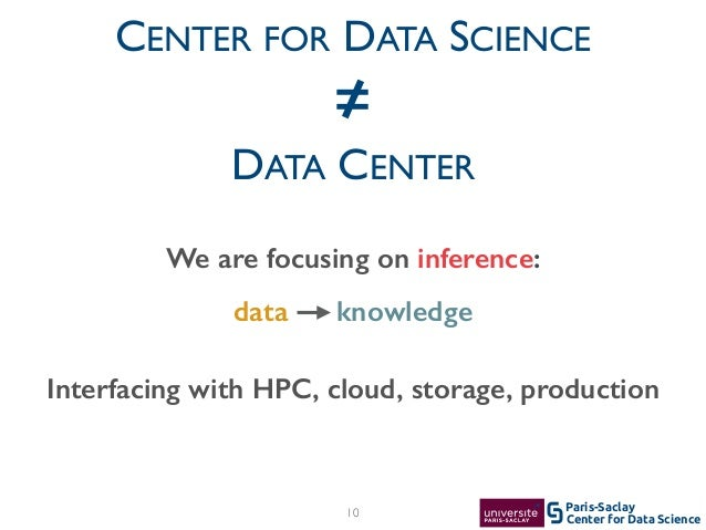 Center for Data Science Paris-Saclay10 CENTER FOR DATA SCIENCE = DATA CENTER We are focusing on inference: data knowled...
