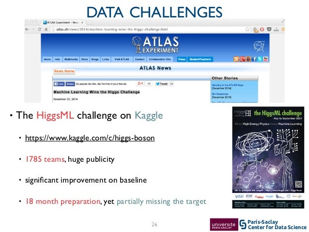 Center for Data Science Paris-Saclay • The HiggsML challenge on Kaggle  • https://www.kaggle.com/c/higgs-boson  • 1785 t...