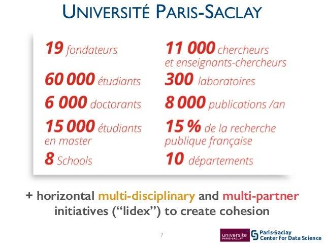 Center for Data Science Paris-Saclay UNIVERSITÉ PARIS-SACLAY 7 + horizontal multi-disciplinary and multi-partner initiativ...