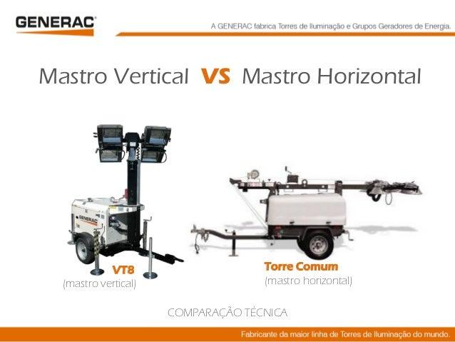 COMPARAÇÃO TÉCNICA Mastro Vertical VS Mastro Horizontal Torre Comum (mastro horizontal) VT8 (mastro vertical)