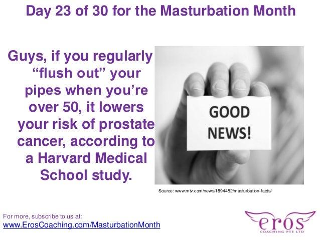 Masturbation fact site