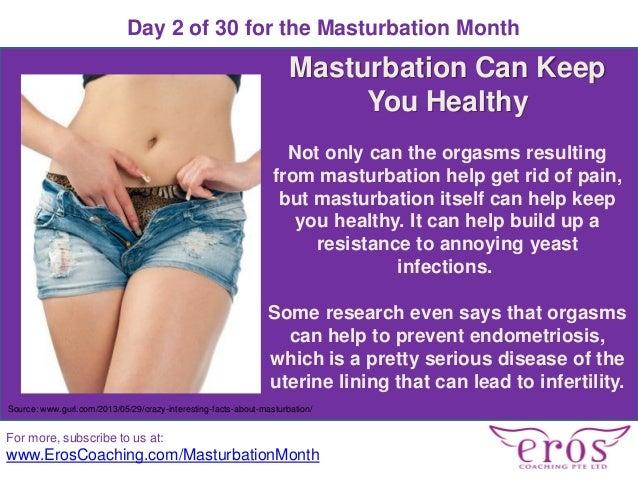 Mckinsey masturbation statistics