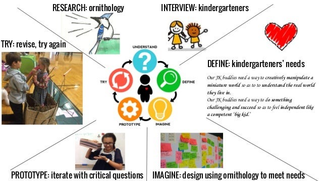 mast workshop design thinking in the classroom