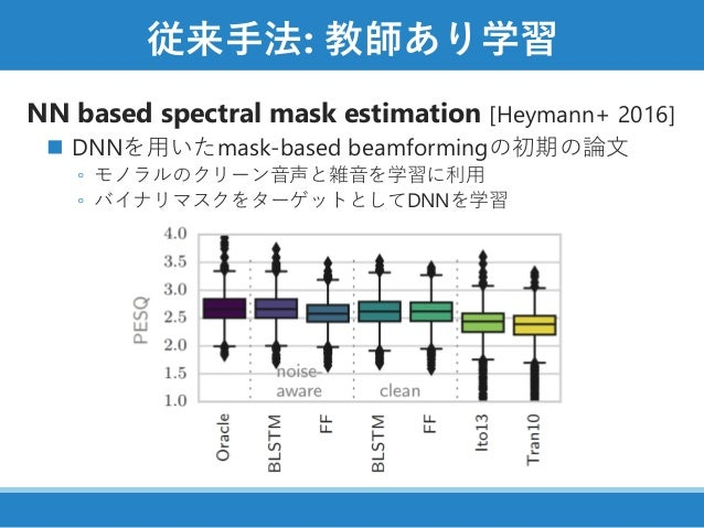 従来手法: 教師あり学習 NN based spectral mask estimation [Heymann+ 2016] ◼ DNNを用いたmask-based beamformingの初期の論文 ◦ モノラルのクリーン音声と雑音を学習に利...