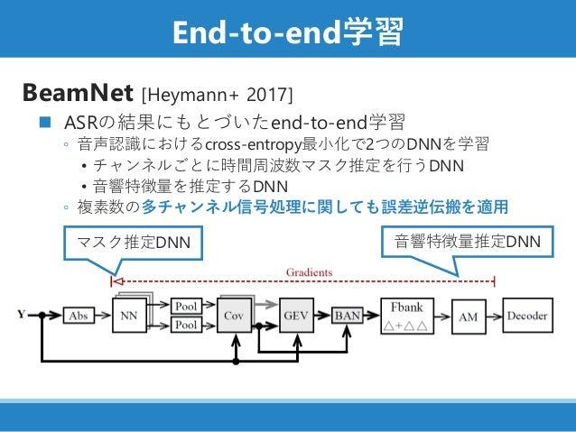 End-to-end学習 BeamNet [Heymann+ 2017] ◼ ASRの結果にもとづいたend-to-end学習 ◦ 音声認識におけるcross-entropy最小化で2つのDNNを学習 • チャンネルごとに時間周波数マスク推定を...