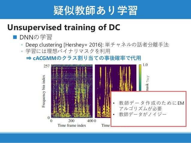 疑似教師あり学習 Unsupervised training of DC ◼ DNNの学習 ◦ Deep clustering [Hershey+ 2016]: 単チャネルの話者分離手法 ◦ 学習には理想バイナリマスクを利用 ⇒ cACGMMの...