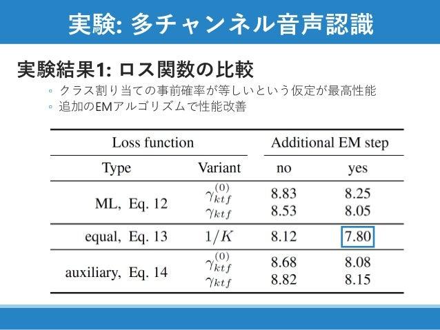 実験: 多チャンネル音声認識 実験結果1: ロス関数の比較 ◦ クラス割り当ての事前確率が等しいという仮定が最高性能 ◦ 追加のEMアルゴリズムで性能改善