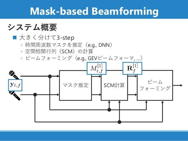 Mask-based Beamforming システム概要 ◼ 大きく分けて3-step ◦ 時間周波数マスクを推定(e.g., DNN) ◦ 空間相関行列(SCM)の計算 ◦ ビームフォーミング(e.g., GEVビームフォーマ, …) マス...