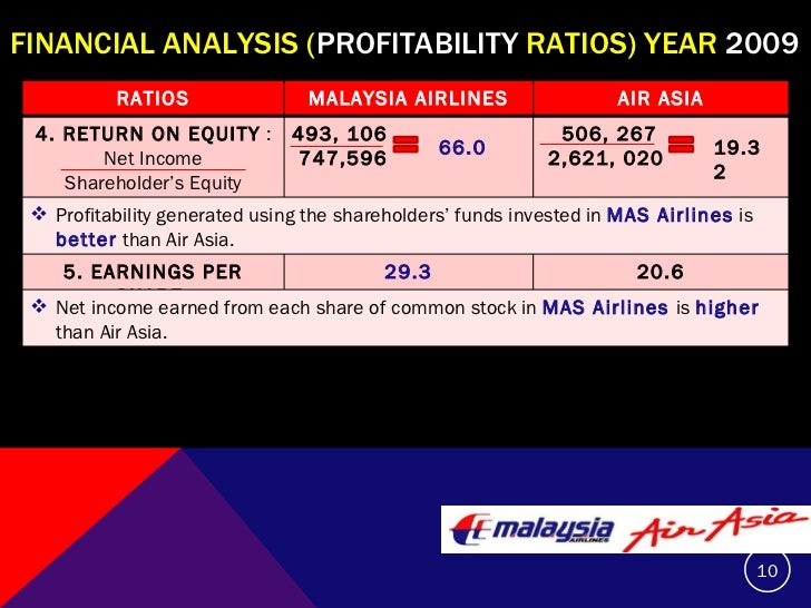 recommendation and conclusion of air asia Use the questions to spur even further analysis and recommendations you will be more successful if your write-up takes the perspective of executives who must arrive at a definite conclusion and specific recommendations.