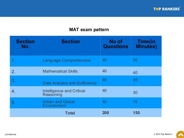 Mat Exam Mat Sample Papers Mat Practice Online Test