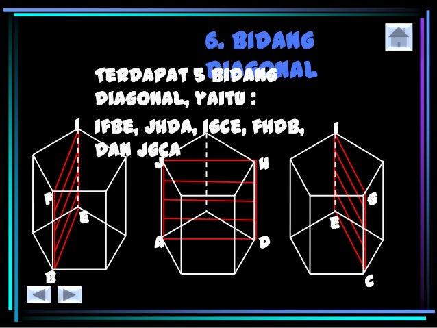 Mat prisma segilima