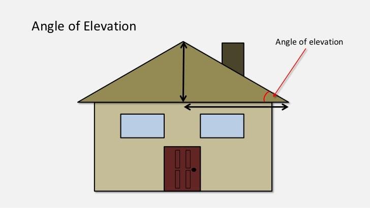 Mat2793 - Angle of Elevation Slide 3