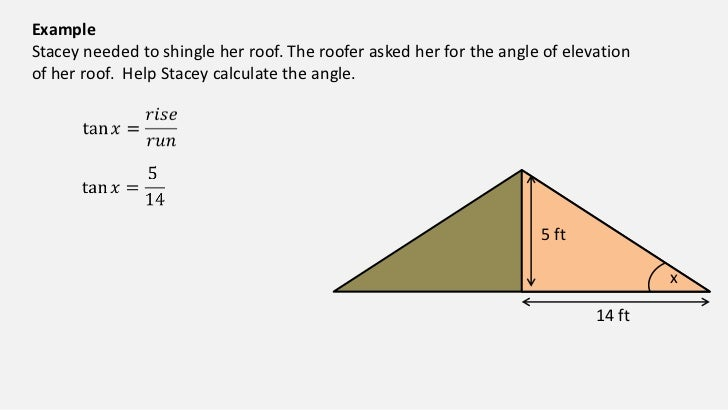 how to find the angle of an article