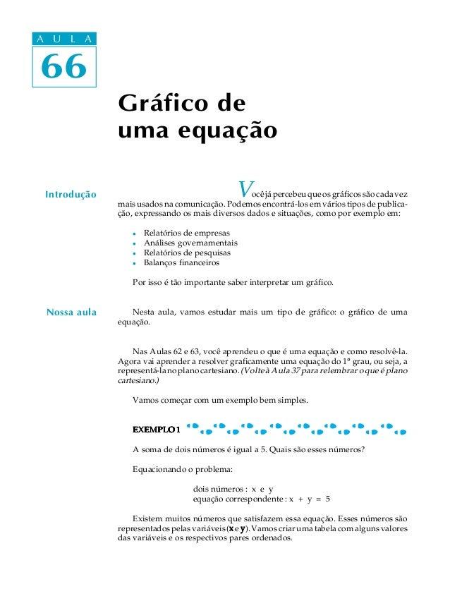 A UA U L A     L A66 66              Gráfico de              uma equação Introdução                                   V  o...