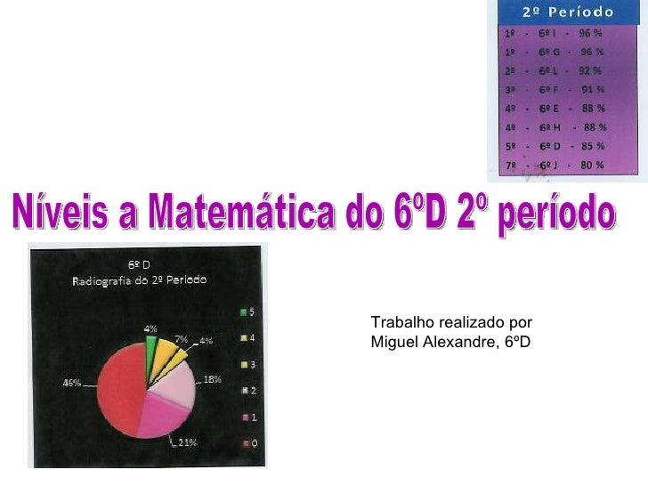 Níveis a Matemática do 6ºD 2º período Trabalho realizado por Miguel Alexandre, 6ºD