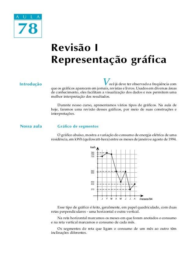 A UA U L A     L A78 78              Revisão I              Representação gráfica Introdução                              ...