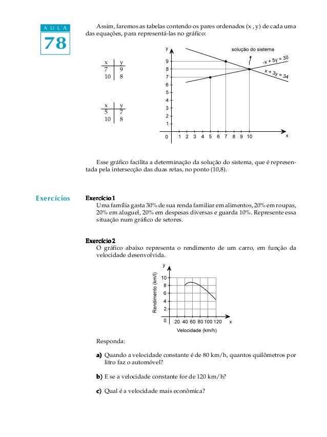 A U L A        Assim, faremos as tabelas contendo os pares ordenados (x , y) de cada uma             das equações, para re...