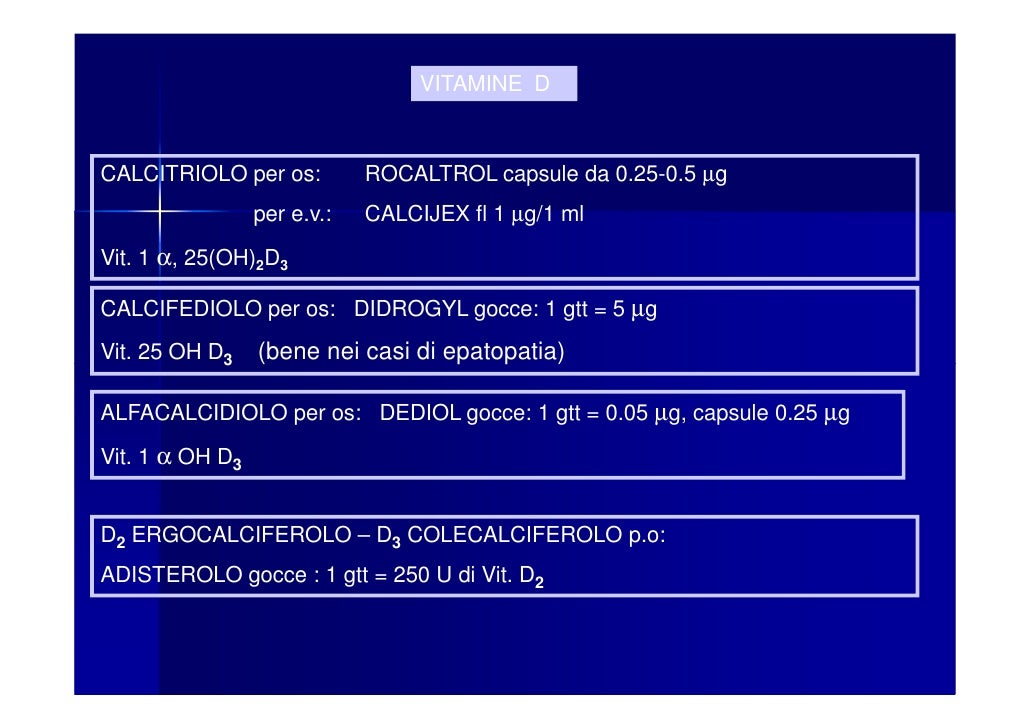 Ivermectin for humans brands