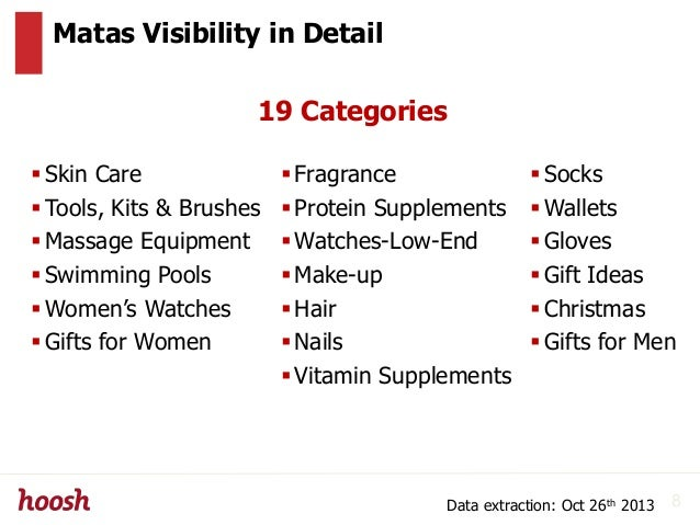 Matas Visibility in Detail 8 Skin Care Tools, Kits & Brushes Massage Equipment Swimming Pools Women's Watches Gifts ...