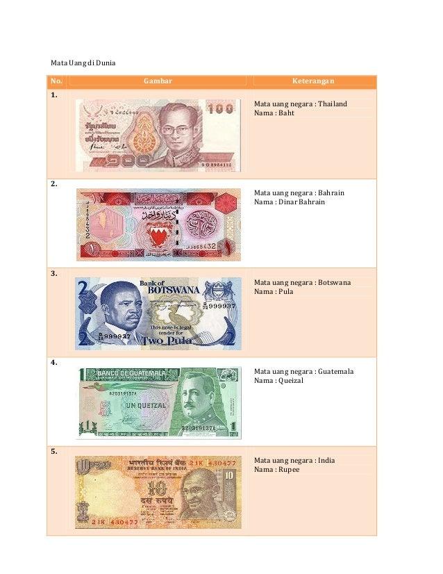 Mata Uang di Dunia  No. Gambar Keterangan  1.  Mata uang negara : Thailand  Nama : Baht  2.  Mata uang negara : Bahrain  N...