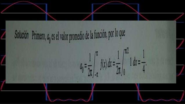 Conclusión La sucesión de Fourier nos ayuda a resolver problemas a nuestro alrededor es muy útil en nuestra vida ordinaria...